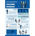 Business coaching infographic report vector image