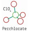 ClO4 Perchlorate molecule vector image