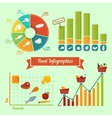 Supermarket foods infographics charts and graphs vector image