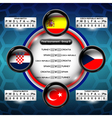 euro soccer group d vector image
