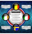euro soccer group e vector image