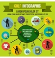 Golf infographic flat style vector image