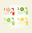 preparation of healthy fruit juices infographics vector image vector image