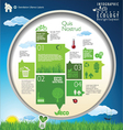 Modern ecology blue and green infographic design vector image