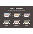 Set types of coffee Info-graphic vector image