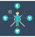Male dentist with professional equipment vector image