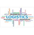 word cloud logistics vector image