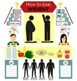Infographics on how to lose weight vector image