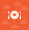 infographics of organic and healthy food vector image