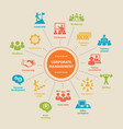 corporate management concept with icons vector image