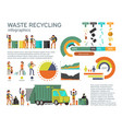 waste management and garbage collection for vector image