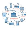 blue gardening - irrigation vector image