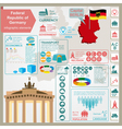 Germany infographics statistical data sights vector image