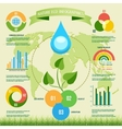 Infographics about environment or water resources vector image