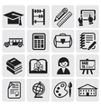 education set vector image vector image