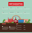 flat travel city infographic concept vector image