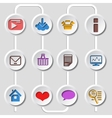 Flat design set of web and mobile icons vector image