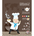 infographic food Design template vector image vector image