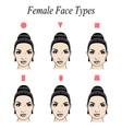 face shape vector image