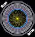 boson higgs quantum mechanics hadron collider vector image