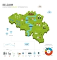 Energy industry and ecology of Belgium vector image