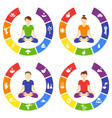 Yoga lifestyle circles set with people isolated on vector image