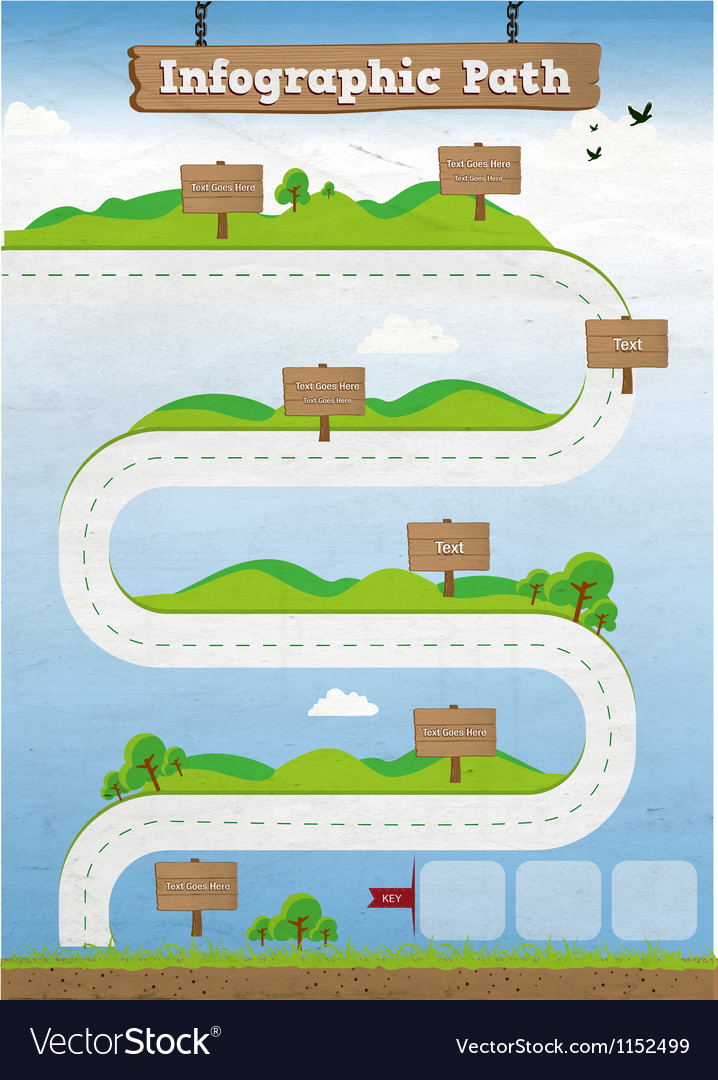 Infographic path template vector