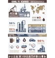 oil and gas industry infographics vector image