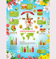 easter infographic template design in floral frame vector image