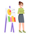 a woman with a chart chart shows statistics vector image