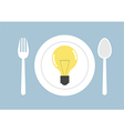 Eat new ideas Light bulb on dish vector image