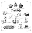 Simple cupcake recipe Step by step Hand drawn vector image