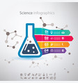 science infographic chemistry biotechnology vector image