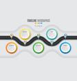 navigation map infographic 5 steps timeline vector image