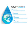 save water info2 vector image