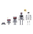 evolution of robots stages of android development vector image