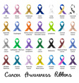 Cancer awareness various color and shiny ribbons vector image