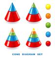 cone diagram set vector image vector image