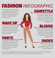 fashion infographic with girl in sweater vector image vector image