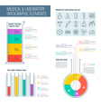 medical lab infographic vector image