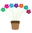 pot floral vector image
