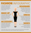 fashion infographic with blonde in dress vector image
