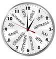 Clock with positive feelings vector image