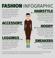 girl in long dress fashion infographic vector image