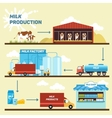 - stages production and vector image