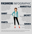 fashion infographic with young business girl vector image vector image