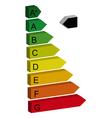 Energy label vector image