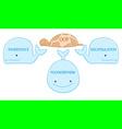 oop turtle on whales vector image