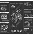 a sushi menu template vector image