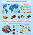timber market isometric infographics vector image vector image